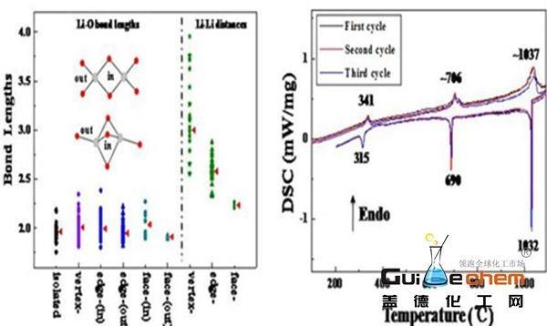 中科院在设计合成新型硼酸盐光学晶体材料研究中获进展