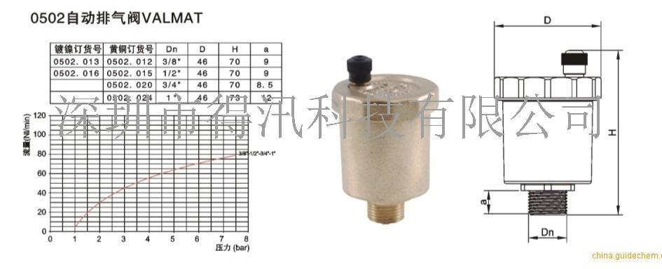 暖气排气阀主要是内部浮筒结构,能够根据管路内部有气自动排的工作图片