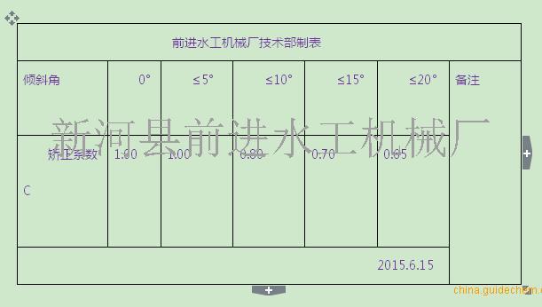 黑龙江无轴螺旋输送机
