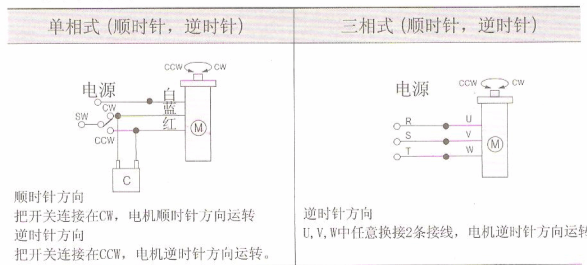 单相异步电动机接线图