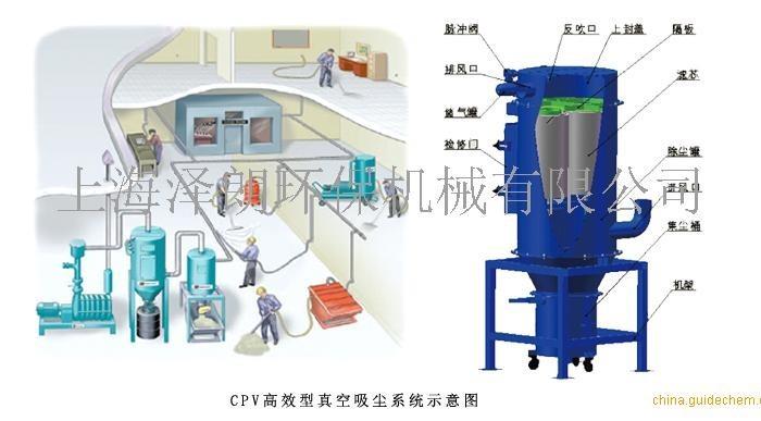 在真空负压的作用下,被吸进的粉尘随气流沿着负压管路被抽入吸尘器