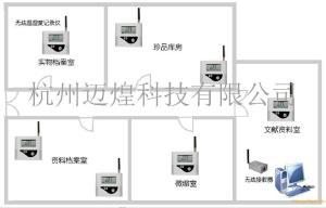 机房温湿度监控系统,机房实验室环境温湿度集中监控系统应用方案