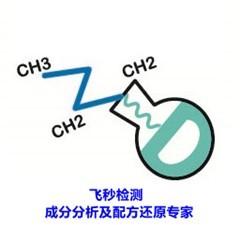 TG-GC-MS(热重-气质联用)测试产品图片