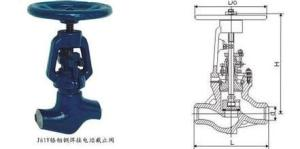 J61Y-320产品图片