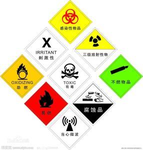 化学品检测危险化学品分类与鉴定产品图片