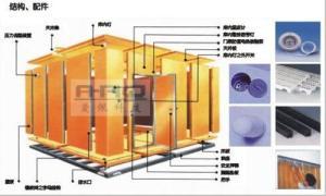 步入式恒温恒湿测试室 柳州汽车零部件恒温恒湿试验房产品图片