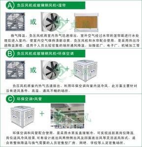 杭州厂房车间降温换气