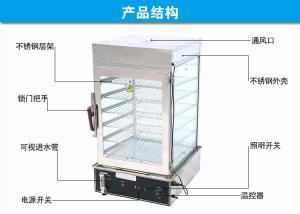 固元膏蒸箱产品图片