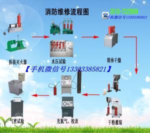 山西省灭火器维修设备厂家,山西省消防器材维保检测设备厂家 产品图片