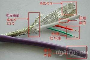 西门子PROFIBUS DP电缆
